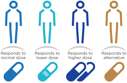 PersonalizedMedicine-Graphic